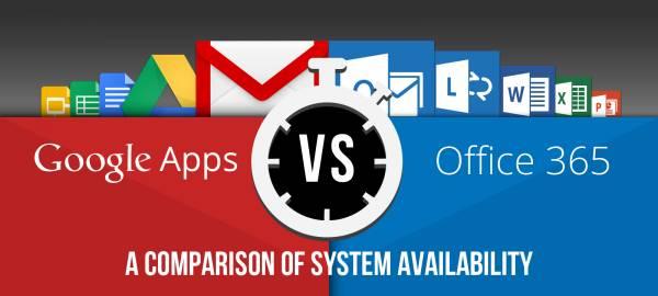 Mit válasszak? Office 365 vagy Google Apps